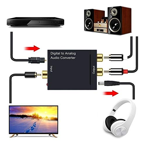 Justdolife Convertitore Audio Adattatore Convertitore Audio con Ingresso Toslink Coassiale da Digitale Ad Analogico