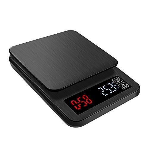 Número de modelo: 309Rango de pesaje: 3 kg / 0.1 gDimensiones: 20 * 14.5 * 3cmMétodo de medición: electrónicaFuente de alimentación: batería + USBUso del producto: cocinaEspecificaciones: 3000 / 0.1G, 5000 / 0.1G, 10000 / 1G