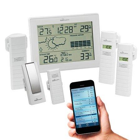 ELV Mobile Alerts Raumklimaüberwachungs-Set (1x Gateway, 1x Wetterstation, 1x Temperatursensor, 3x Thermo-/Hygrosensor)