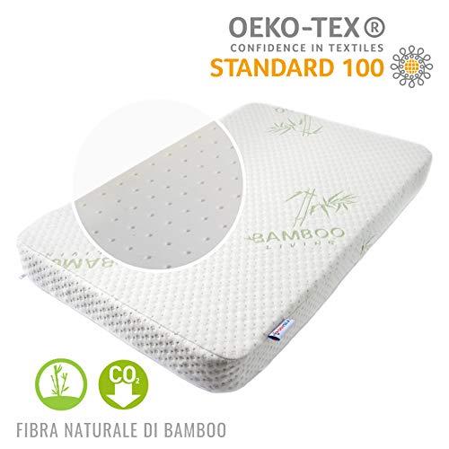 Materasso Next To Me Certificato Oeko tex h 7 Materassino Culla Neonato Antisoffoco Morbido Antiacaro Antibatterico Traspirante Compatibile Chicco