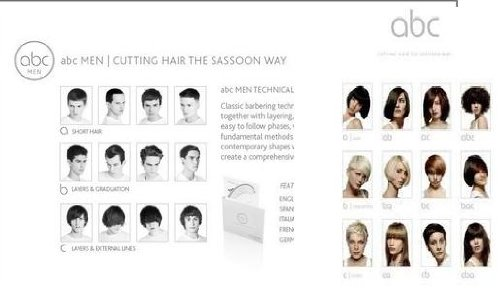 vidal-sassoon-abc-cutting-hair-mens-and-womens-combo-ntsc-region-0-dvd