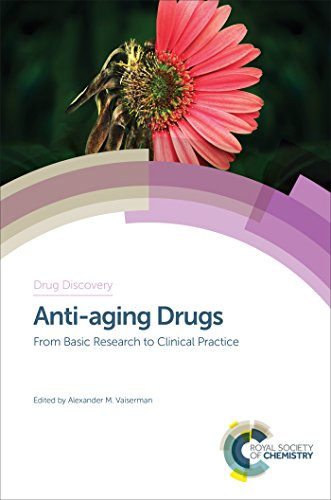 anti-aging-drugs-drug-discovery
