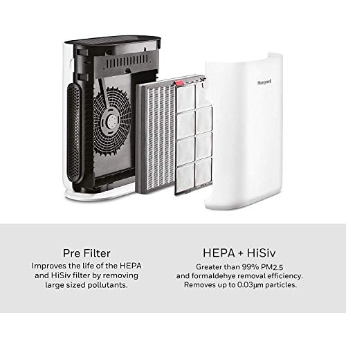 Honeywell Air Touch I5 Room Air Purifier with HEPA Filter, 30 Sq. m (White)