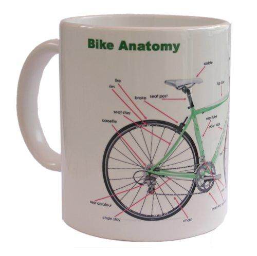 Kaffeebecher Fahrrad Bike Radler (Bike Anatomy)