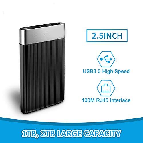 GAYBJ 2,5-Zoll-1-TB- / 2-TB-SATA-USB3.0-Smart-Mobile-Festplatten Sicherheit Verschlüsselung Externes Festplatten-Netzwerk Cloud-Laufwerk für Computer,Black,1TB