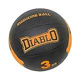 Medicine Balls Review and Comparison