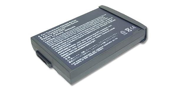 404574-888 1 GB di RAM ddr2 pc2-6400u 2rx8 non ecc /'Elpida Ebe 11 UD 8 ajwa 8g-E/' HP #
