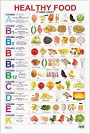 Buy Healthy Food Vitamin Chart Book Online At Low Prices
