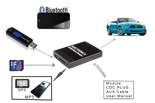 Electronicx Digitaler Auto-Musik-Wechsler DMC USB MP3 AUX SD CD-Adapter Radio Stereosystem Originalradio YTM06-VW8-20PIN
