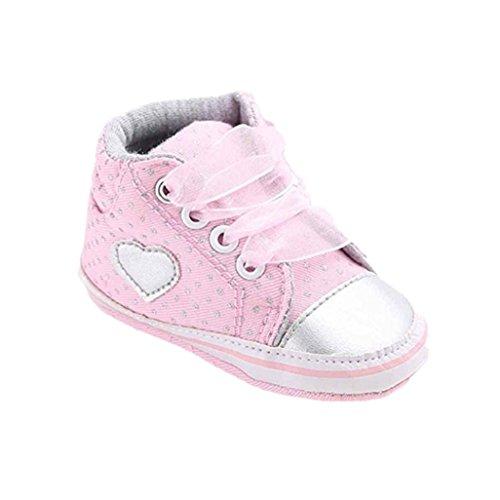 huge discount 184df 35996 Auxma Baby Mädchen Segeltuch Schuhe Kinderschuhe Hausschuhe weich  Rutschfeste Sohle (12CM  6~ 12