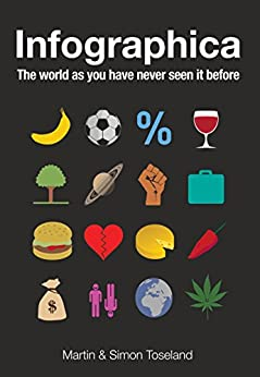 Infographica: The World as You Have Never Seen it Before by [Toseland, Martin, Toseland, Simon]