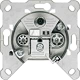 Triax EDM 306 Modem-Breitband-Einzeldose mit S2/S3-Belegung/Rückflussdämpfung