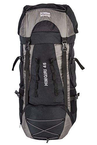 d2dfca81520a Backpack - Page 1221 Prices - Buy Backpack - Page 1221 at Lowest ...
