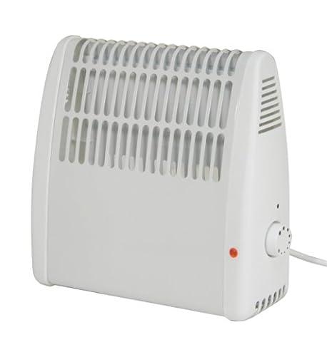 Convecteur Electrique Mural - Chauffage Radiateur Convecteur Mural