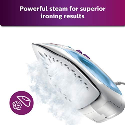 Philips GC1905 1440-Watt Steam Iron with Spray
