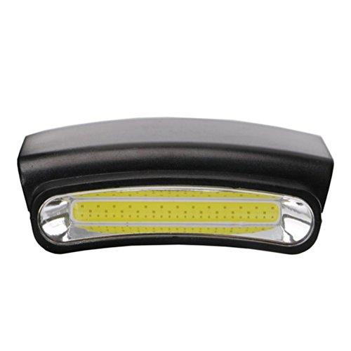 LCLrute Hohe Qualität COB LED Scheinwerfer Cap Hut Licht Clip-on Scheinwerfer Indoor & Outdoor Freisprecheinrichtung Lampe (Schwarz)