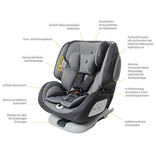 Osann 108-210-252 one360° Kindersitz Gruppe 0+/1/2/3 (0 - 36 kg), Kinderautositz mit Isofix
