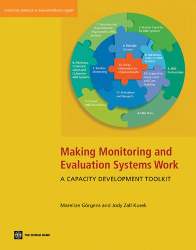making-monitoring-and-evaluation-systems-work-world-bank-training-series