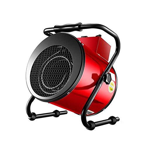 EXAB Hornos Electricos | Ventilador De Espacio De Cerámica PTC 5Kw 9Kw...