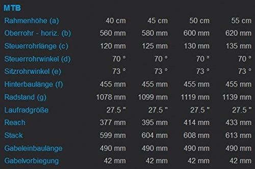 Haibike XDURO HardSeven PLUS RX 27.5R Mountain eBike 2016