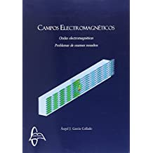 Campos electromagnéticos Ondas electromagnéticas: Problemas resueltos