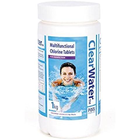 Clearwater 1 kg per Mini tablet (20g)
