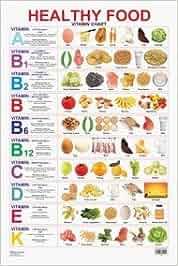 17 Day Diet plan