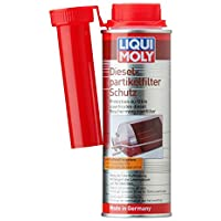 Liqui Moly 5148 Filtro De Partículas Protección 250 ml