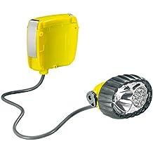 Petzl Stirnlampe Fixo Duo LED 14