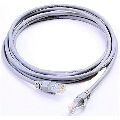 Vale® 1/2/3/5/10 / 20M CAT5E RJ45 Ethernet LAN Red de Internet de Cable UTP Cable Patch Nueva