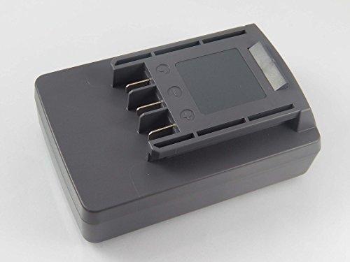 Preisvergleich Produktbild vhbw Li-Ion Akku 1500mAh (18V) für Elektro Werkzeug Wolf Garten BA 700, CSA 700, GTA 700, HTA 700, PSA 700 wie 785454, Li-Ion Power-Pack 5.