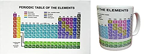 The Periodic Table of Elements Tasse and Tea Towel Boxed Gift Set