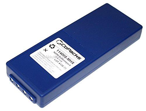 Ersatz Akku für HBC Radiomatic Funkfernsteuerung FUB10AA FUB10XL FUB78AA 2200mAh