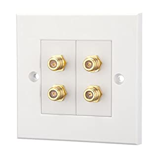 Computer Spares Twin F Type Satellite Faceplate (4 x F Type Coax Sockets) – Gold Coloured Sockets in Wall Outlet