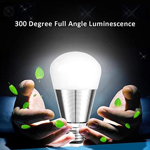 Comaie LED-Leuchtmittel, Aluminiumgehäuse, LED-Leuchtmittel, Schraubsockel, ersetzt Glühbirne, 5 W, E27, einfach modisch, für Kronleuchter, Wand, Garten, Tisch, Nachttischlampen 5w Warm Light
