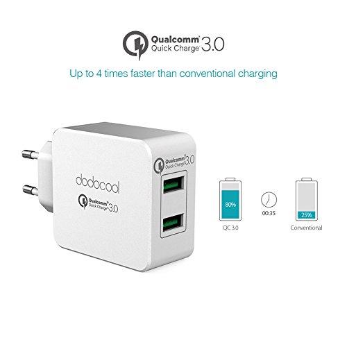 dodocool Quick Charge 3.0 Caricatore USB da Muro a 2 Porte, 36W 5V/5.4A Caricabatterie da Muro per iPhone, iPad, Samsung, LG, HTC, Huawei, Xiaomi, Nexus, Kindle e Tablet, Bianco