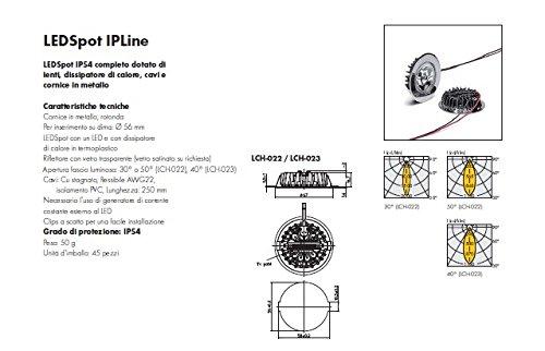 Foco empotrable LED para campanas aspiración y muebles IP54abrazadera blanca 3K Ref.564770