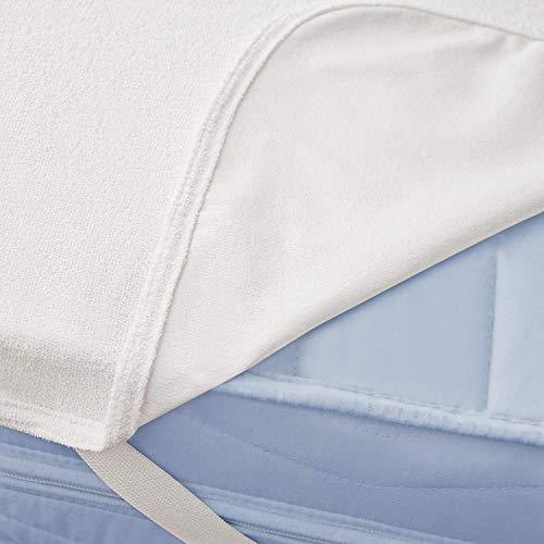 Preisvergleich Produktbild Mister Sandman Wasserdichte Matratzenunterlage,  Polyester-Oberfläche 90x200 cm