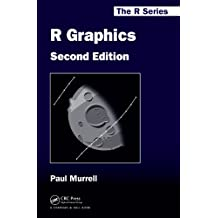 R Graphics, Second Edition (Chapman &Hall/CRC the R Series)
