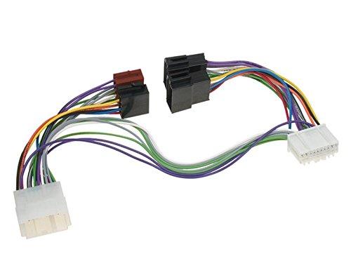 Preisvergleich Produktbild Freisprecheinrichtungs Adapter div. Honda auf PARROT / ISO