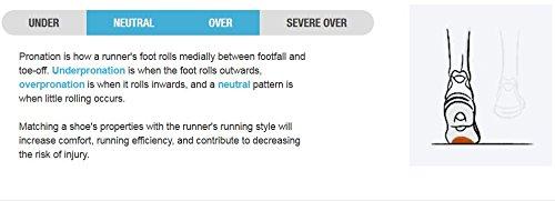 41 A7fdsmEL - ASICS Women's Gel-Kayano 23 Running Shoe, Silver/Pink Glow/Parachute Purple, 5.5 UK