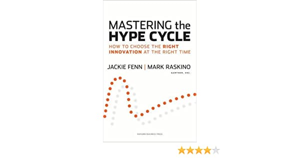 Mastering the Hype Cycle: How to Choose the Right Innovation at the ...