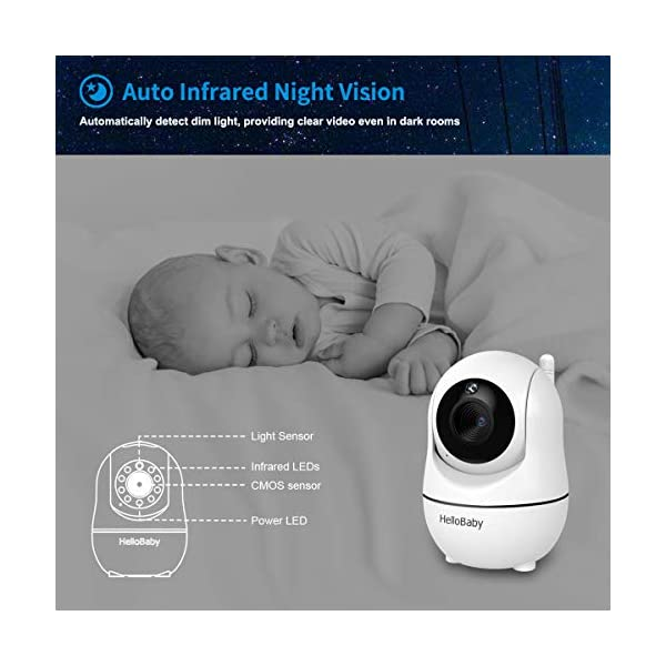 """HelloBaby Video Baby Monitor, [HB66] with VOX Mode Remote Camera Pan-Tilt-Zoom 3.2 Inches Color LCD Screen Infrared Night Vision Temperature Monitoring Lullaby 2-Way Audio (Black) hellobaby 3.2"""" LCD DISPLAY & 2.4GHz WIRELESS TECHNOLOGY: This video baby monitor is equiped with a 3.2 inch TFT LCD display. Application of frequency hopping and digital encryption technology ensures secure and reliable connection. REMOTE PAN TILT and ZOOM: Remote control camera rotate 355° in horizontal and 120° vertical ensuring you always have a clear view of your baby from any angle. TWO WAY TALK: The crystal clear two-way audio feature allows conversation both ends as clear as if you were in the same room with your little one. 8"""