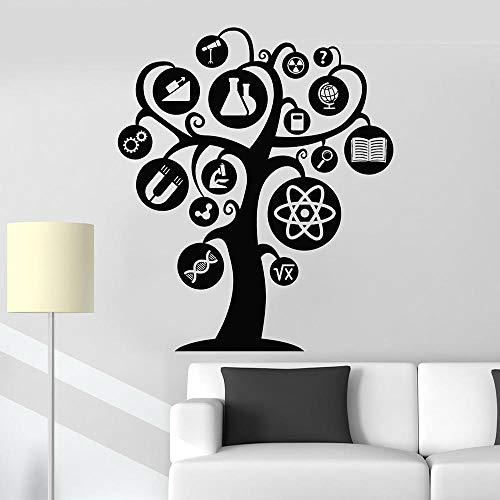 Schule Science Labs (Wandaufkleber Scientific Tree Science Lab Schule Wissenschaftler Vinyl Wandtattoo Wohnkultur Diy Kunst Wandbild Tapete)