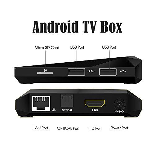 Globmall-Android-60-TV-Box-2GB-RAM-8GB-ROM-AmlogicS905X-64-Bits-Quad-Core-A1-Plus-Smart-TV-Box-Supporto-Vero-4K-60Hz-Full-HD-H265-WiFi-24GHz