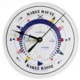 ALCIUMPECHE Pendule des Marée - Mural - Acrylique Rond 115 MM - Fond Blanc
