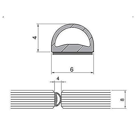 gedotec® Joint de rechange de joints en verre en verre de 8mm d