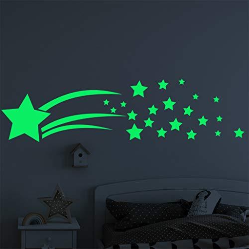 LIGESAY Glow In The Dark PVC DIY Aufkleber Luminous Kids Schlafzimmer Kinderzimmer Deckenwand Teenager Obst Federn Indisch Hundesprüche Unterwasserwelt Kräuter Puuh Sonnensystem - Mop Indische