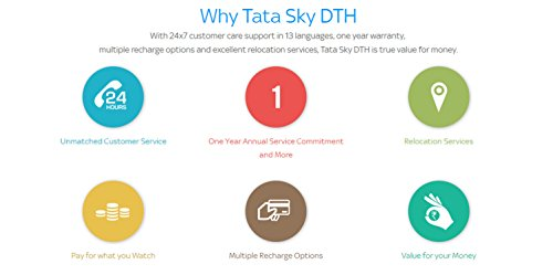 Tata Sky HD Set Top Box with 1 Year South Special Pack and 1 Month HD Access