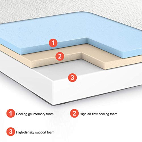 Aart Orthopaedic Memory Foam Mattress, (72 * 36 * 4 Inches) Mattress Single Bed Image 7